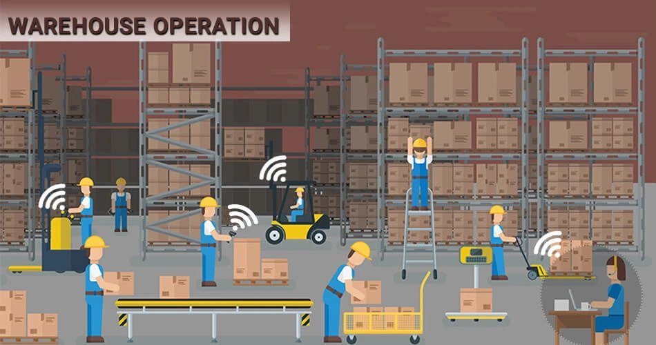 Industrial internet of things for warehousing