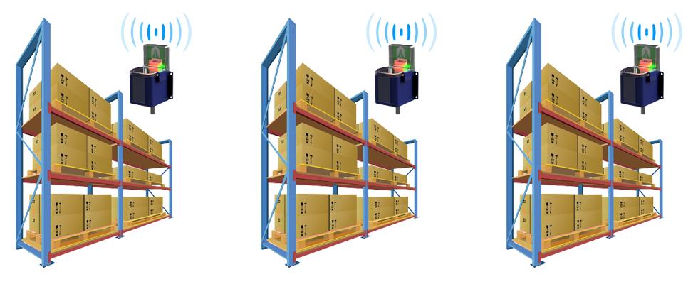 indoor air quality akcp sensors